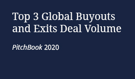 Top 3 Global Buyouts and Exits Deal Volume, PitchBook 2020